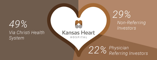 kansas-heart-hospital-ownership