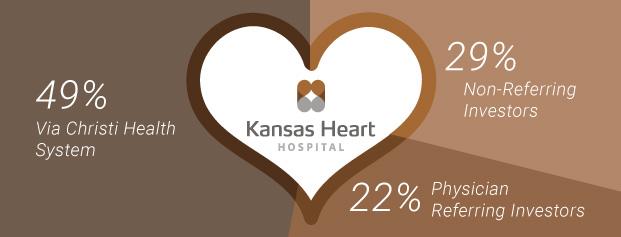 kansas-heart-hospital-ownership